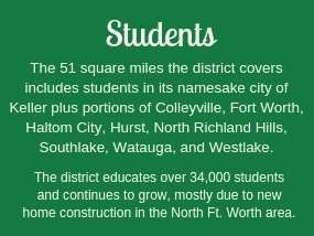 KISD covers 51 square miles and 9 cities