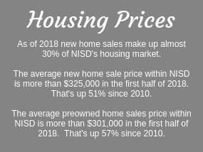 Northwest ISD facts for home owners