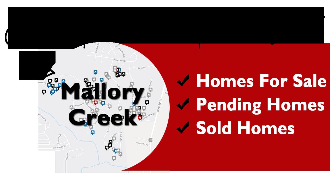 Map of Mallory Creek