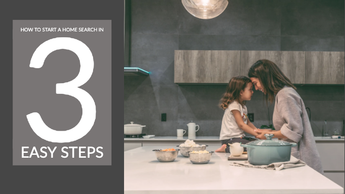 Buying a home for the 1st or 5th time can be a stressful time but with these steps, you can make it as easy as 1, 2, 3!