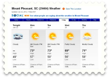 Mount Pleasant SC Weather