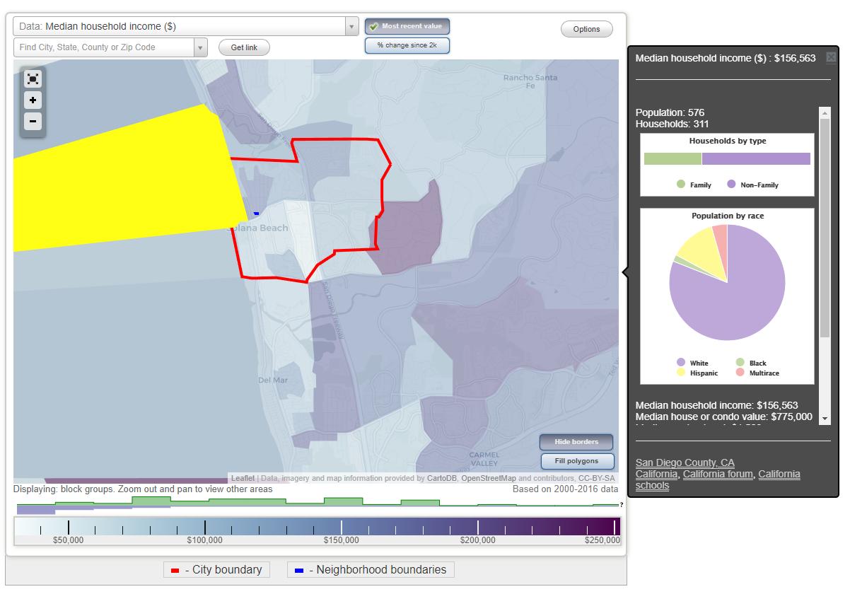 Solana Beach neighborhood demographic data