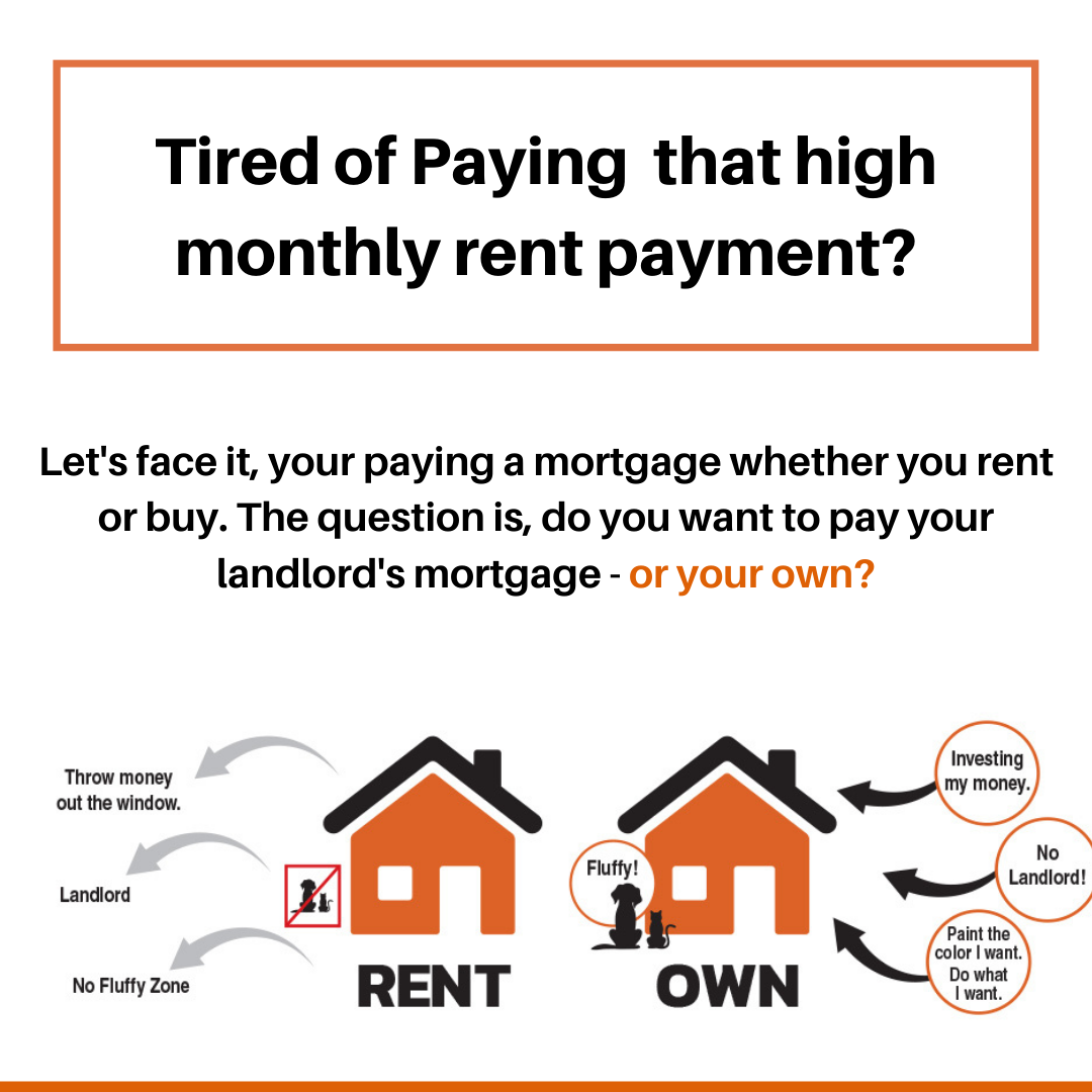 Ditch your rent