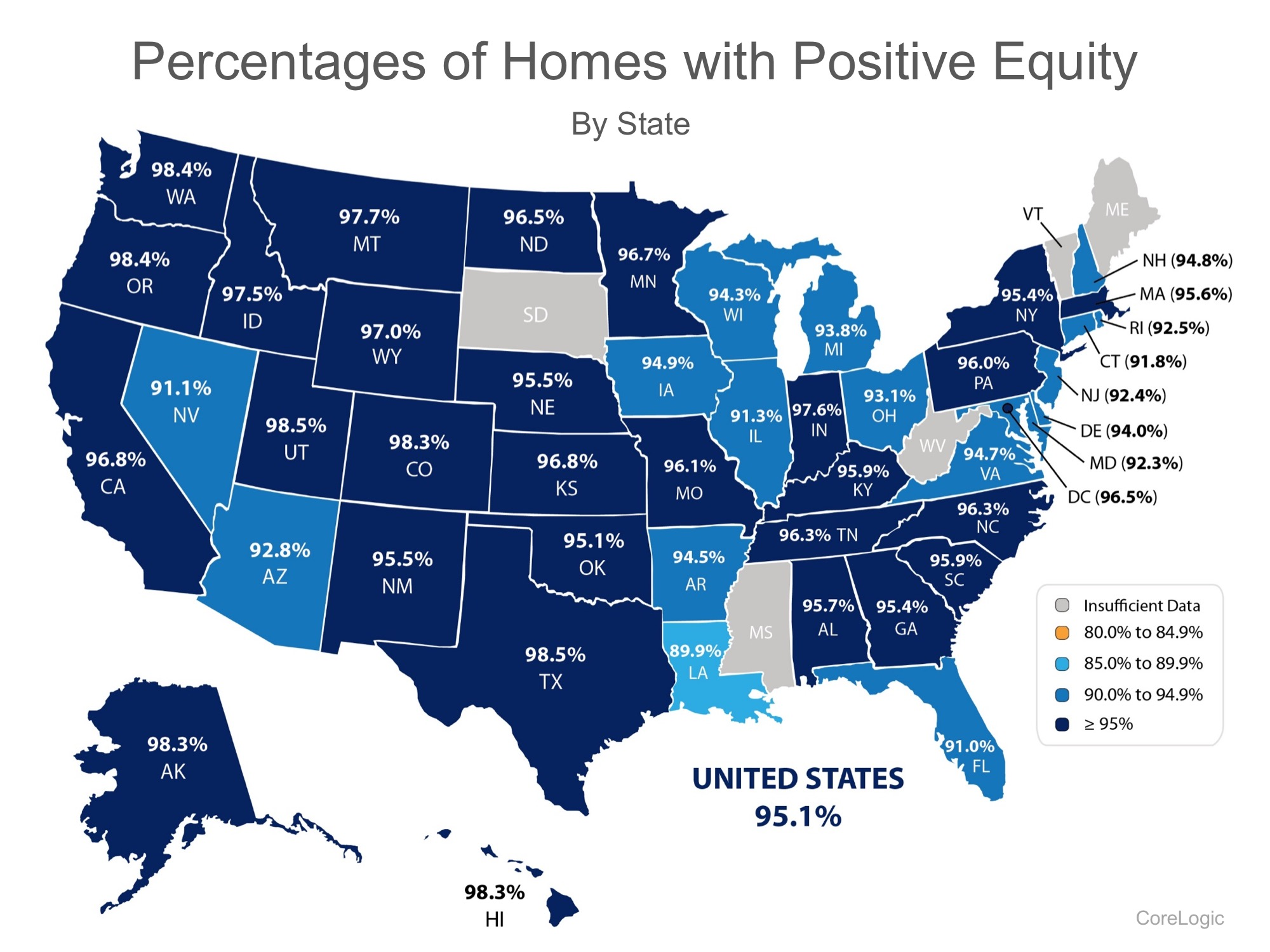 712,000 Homes in the US Regained Equity in the Past 12 Months! | MyKCM