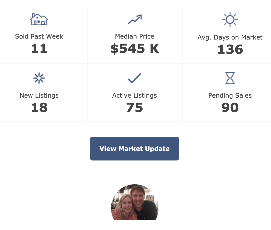 Pittsboro real estate market update 9-1-20
