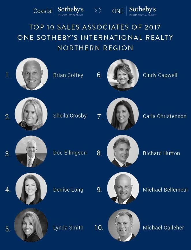 Brian Coffey REALTOR Ranking Top 10