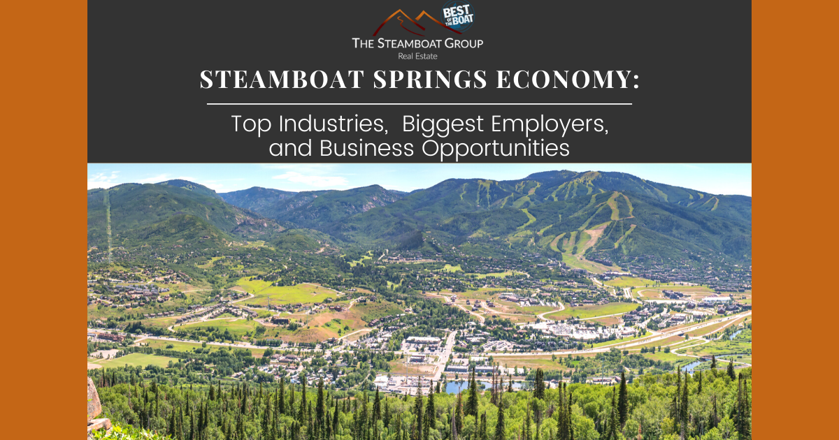 Steamboat Springs Economy Guide
