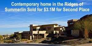 Latest real estate facts