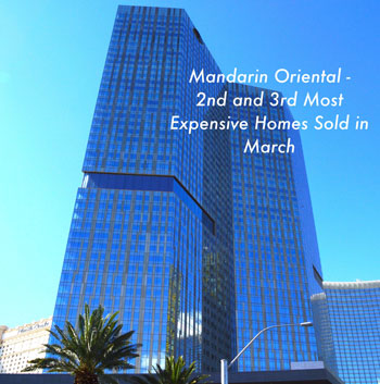 Las Vegas Real Estate Update