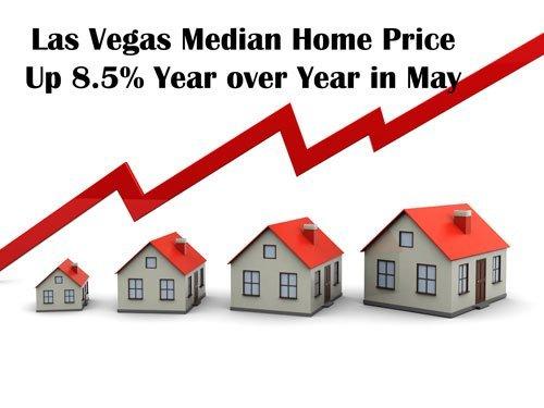 Las Vegas Home Values