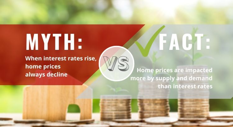 Myth vs Facts about Rising Interest Rates