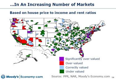 Southern Utah Real Estate - Correctly Valued
