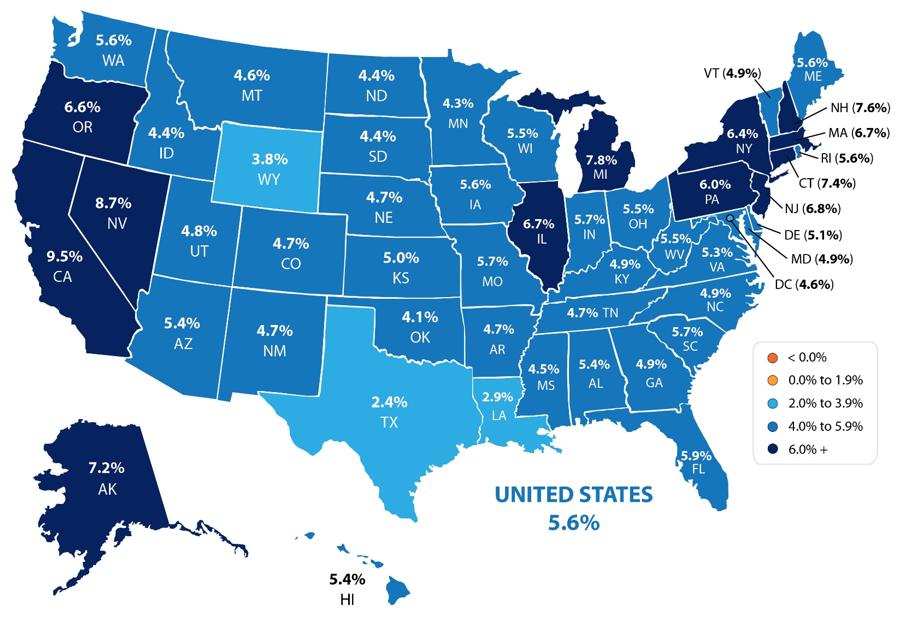 Future Real Estate Prices in North Dallas Texas