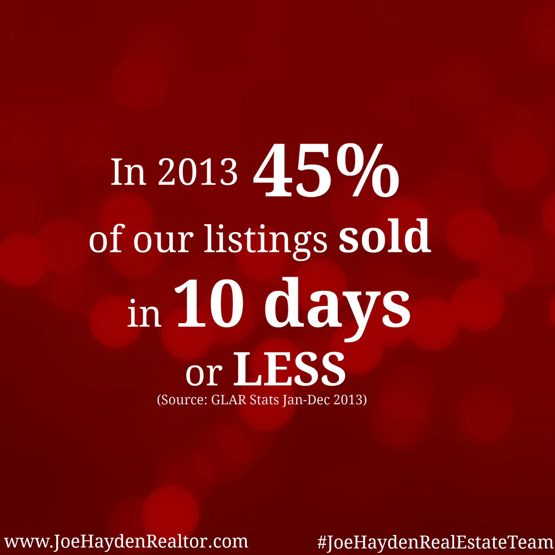 Listings Sold in 10 Days or Less