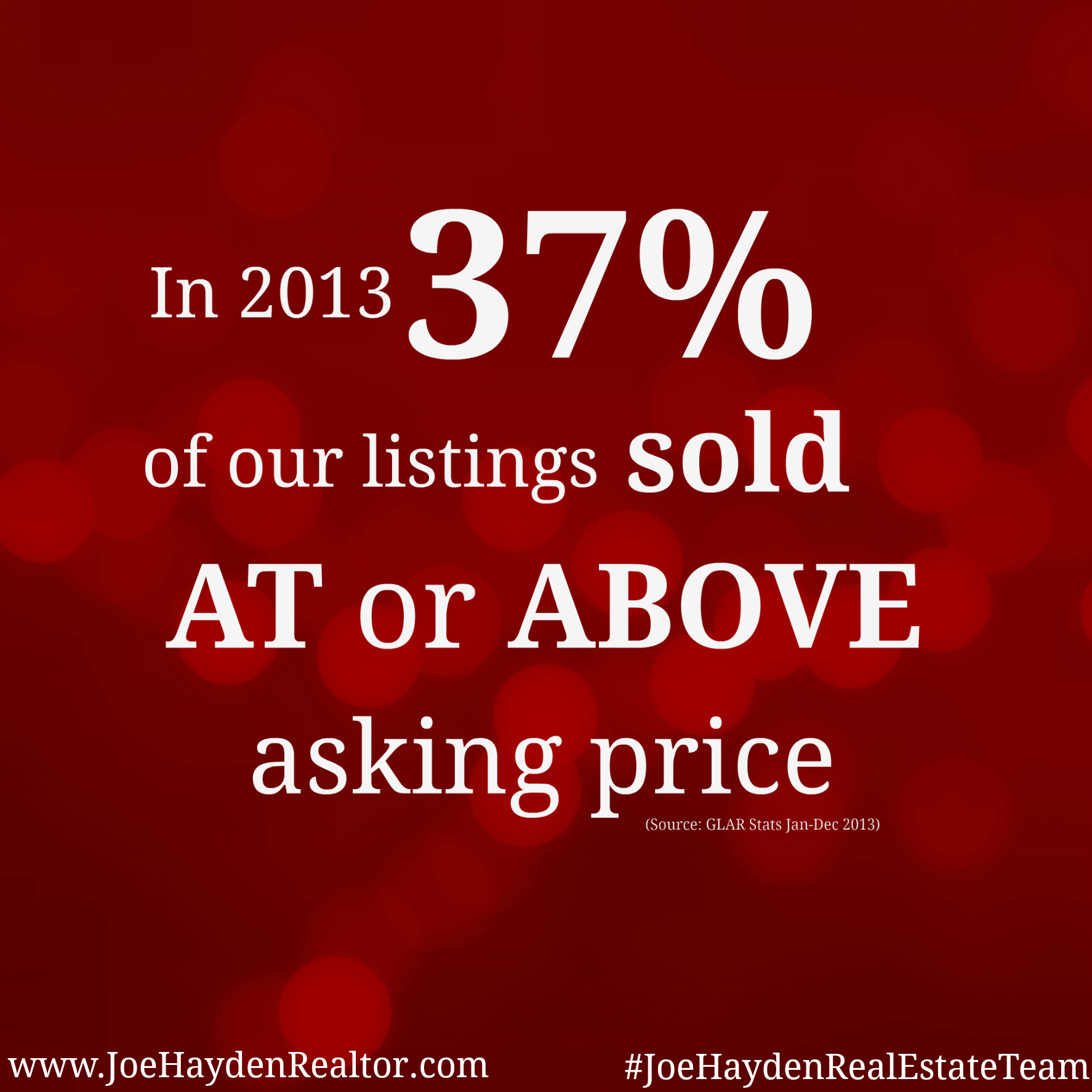 Listings Sold At or Above Asking Price