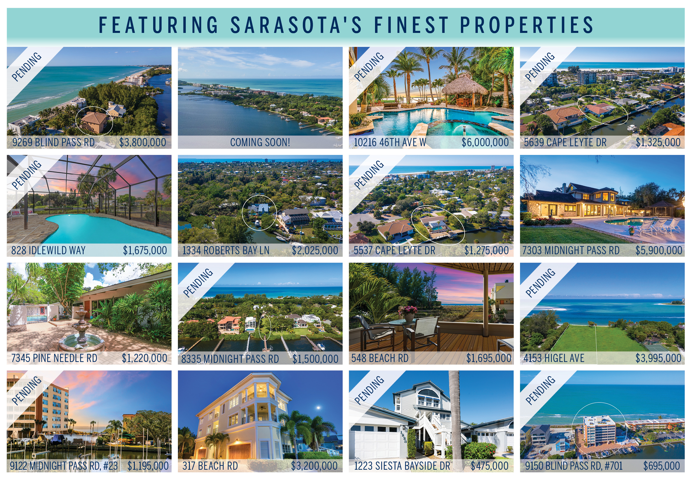 Siesta Key 2020 Year End Real Estate Market Featured Listing