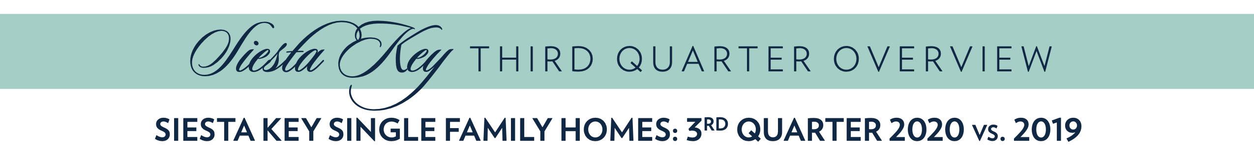 Siesta Key Luxury Real Estate Market Update - Single Family Homes Banner