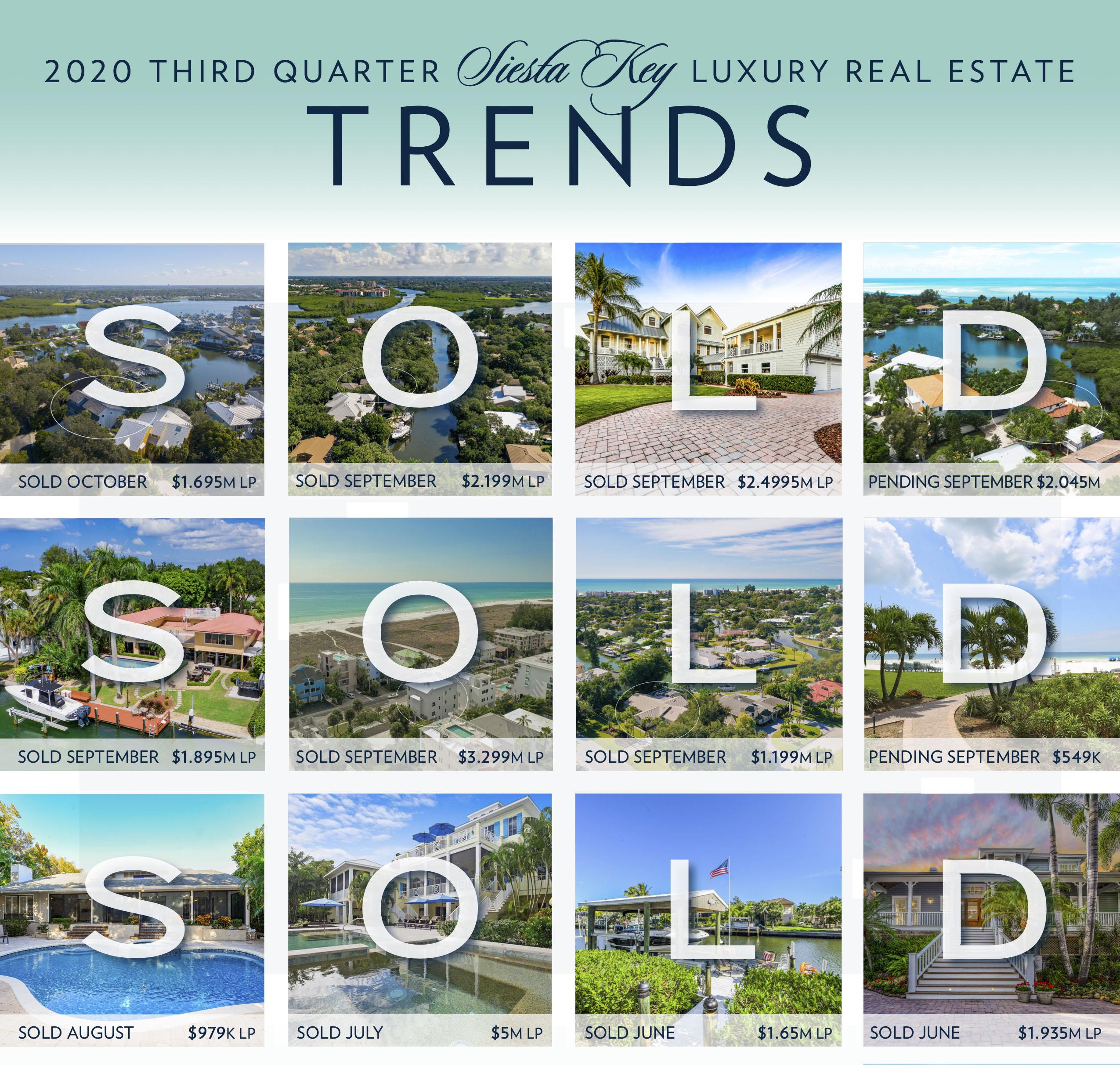 Siesta Key Luxury Real Estate Market Update - Sold homes