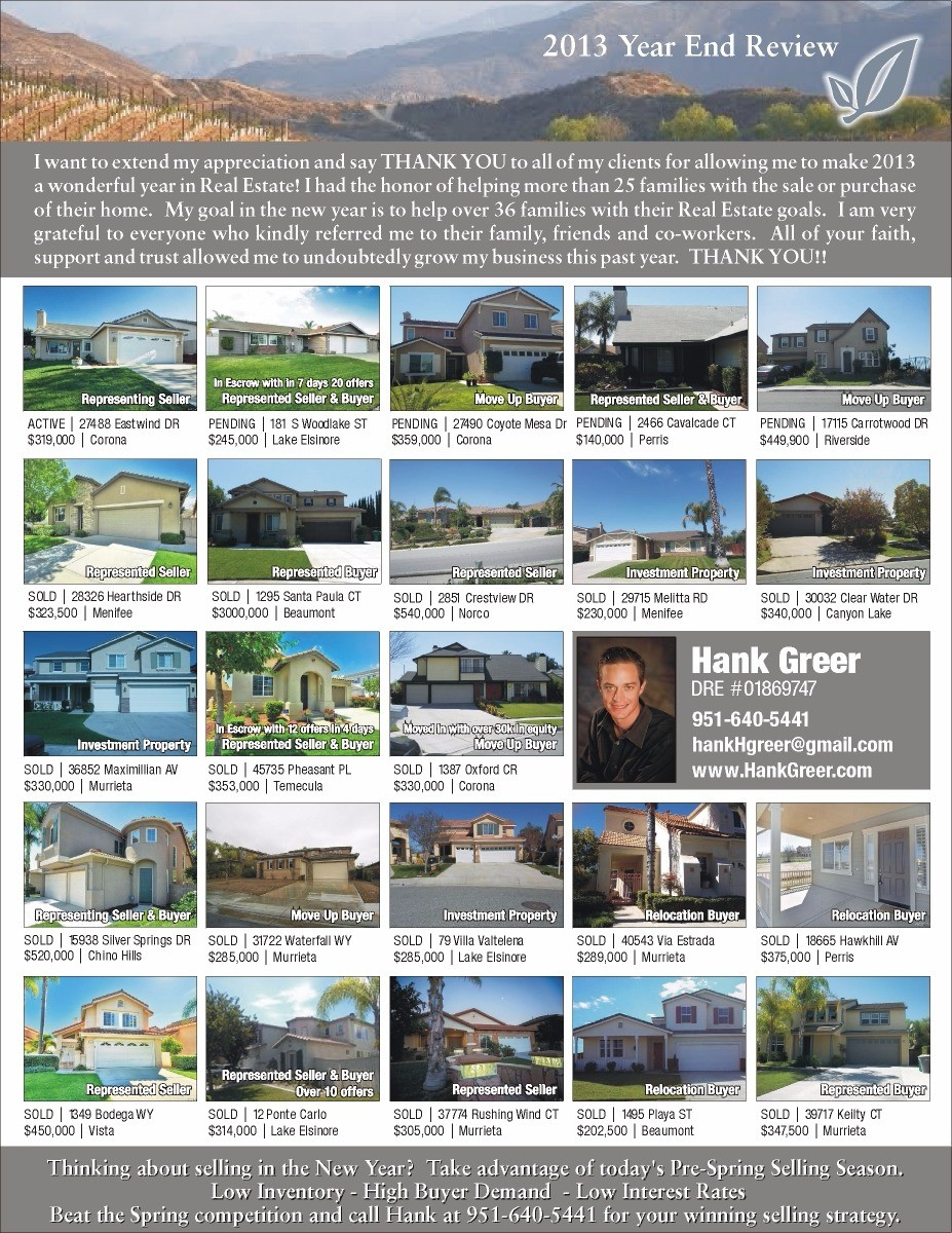 Year End Review - Hank Greer Home Sales 2013