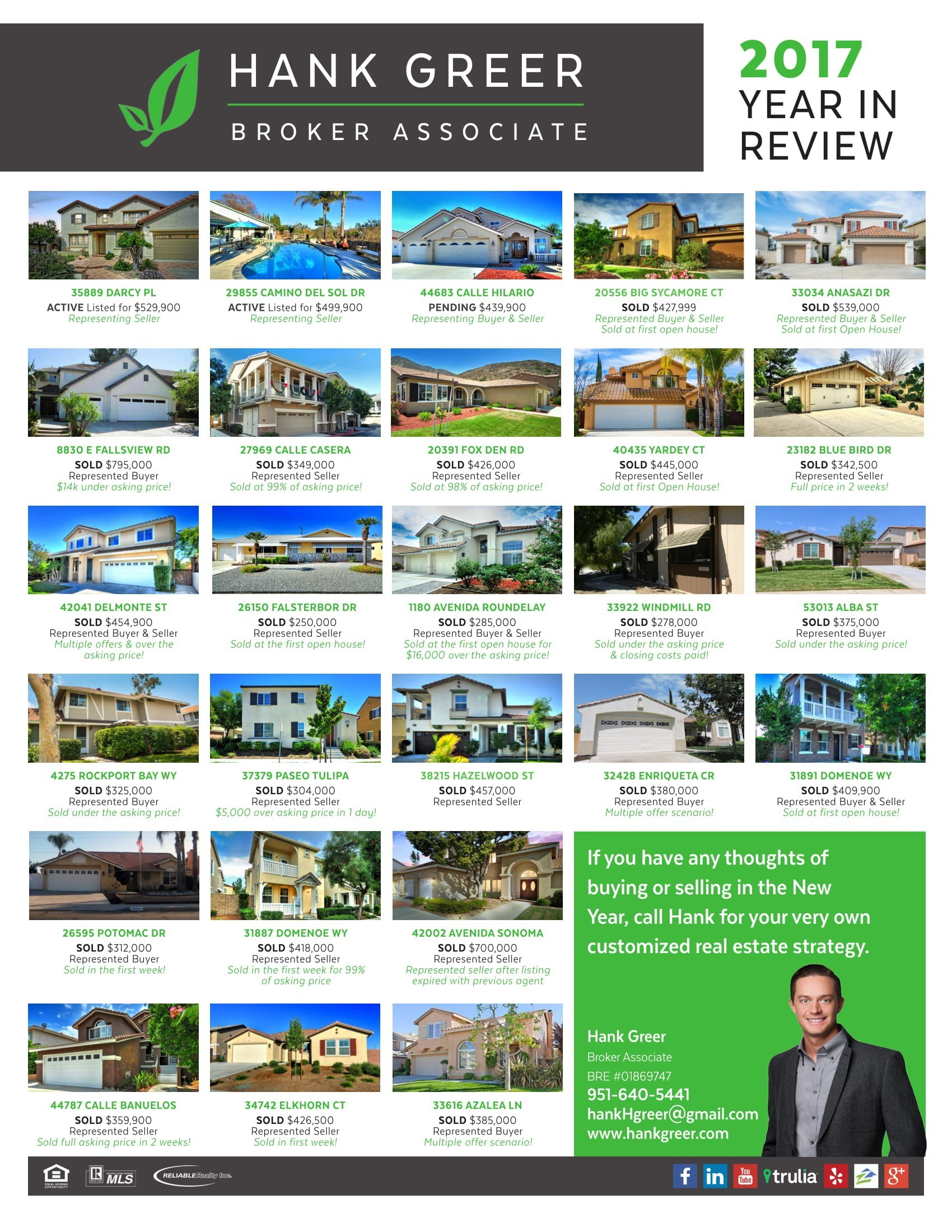 All sold homes by Hank Greer in 2017 in and around the Temecula California area.