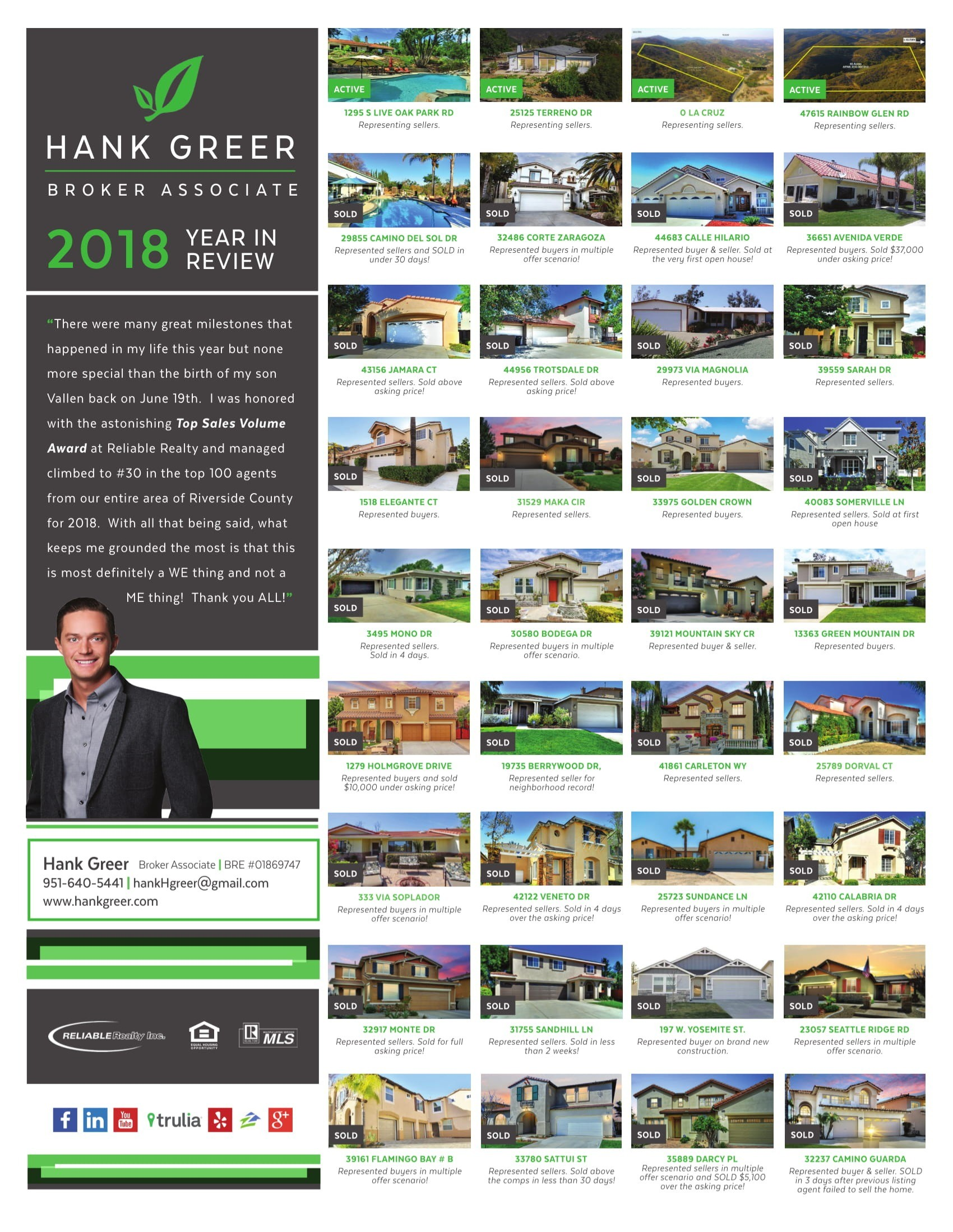 All sold homes by Hank Greer in 2018 in and around the Temecula California area.