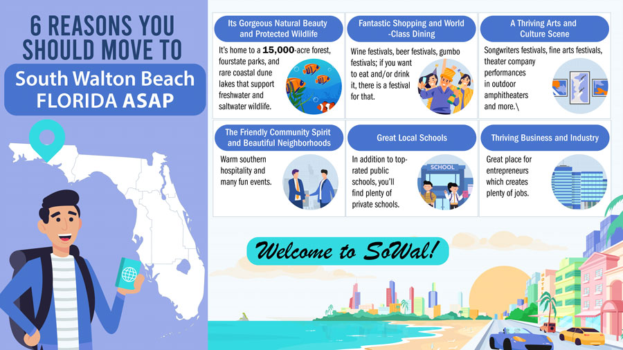 Reasons to move to South Walton Beach Florida