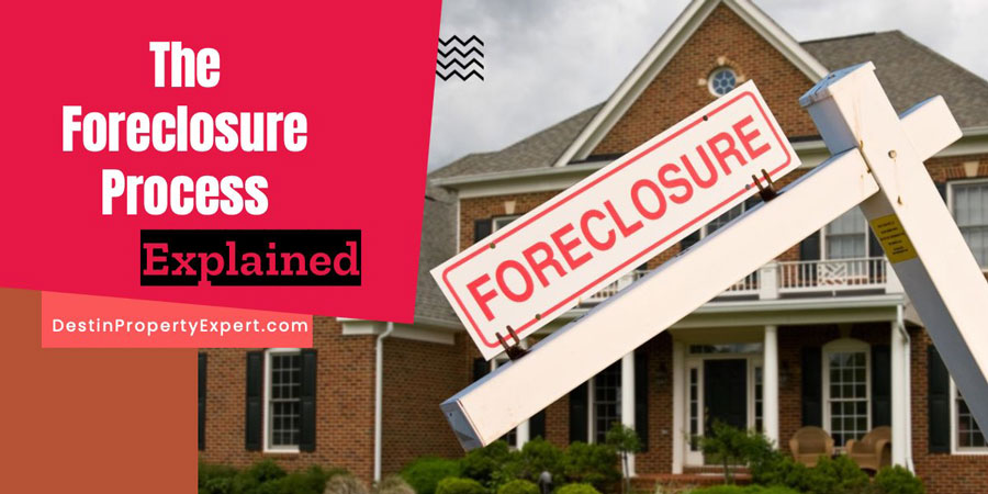 The foreclosure process explained