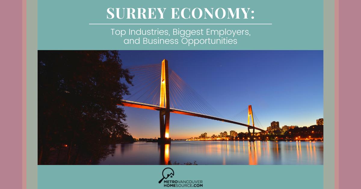 Surrey Economy Guide