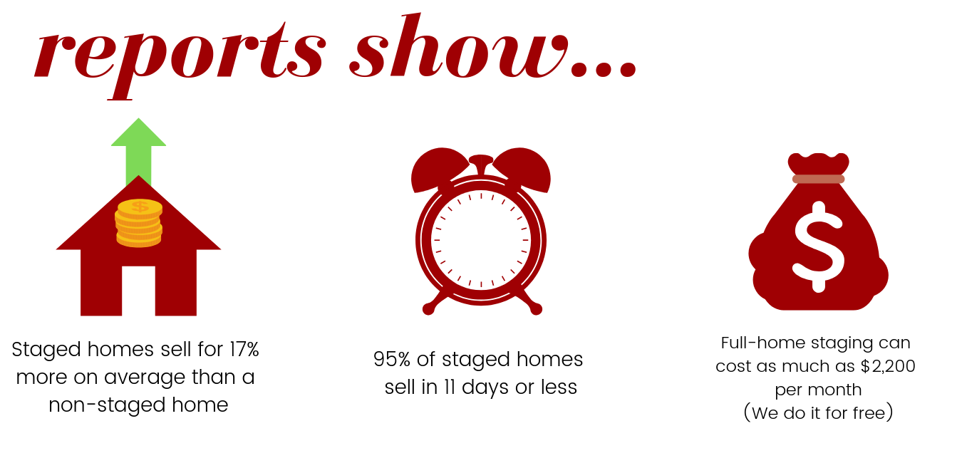Staging matters when selling a home in New Mexico
