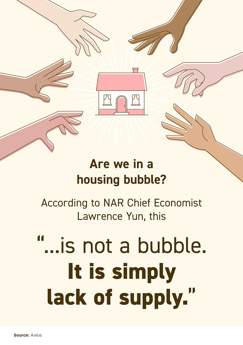 Infographic on the housing market