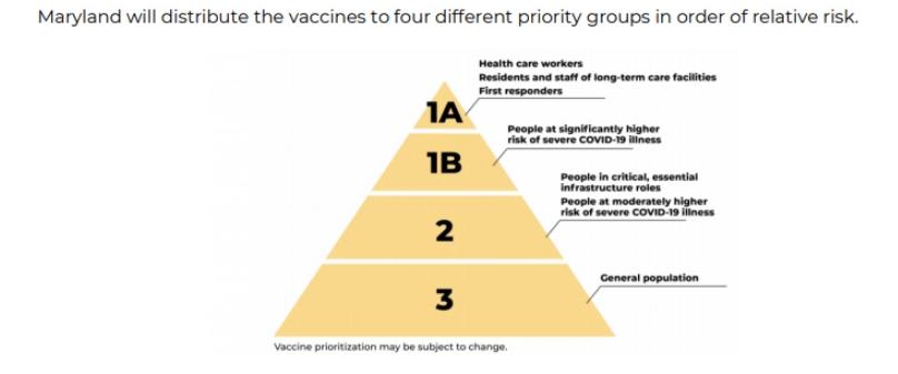 MD_Vaccine_Blog