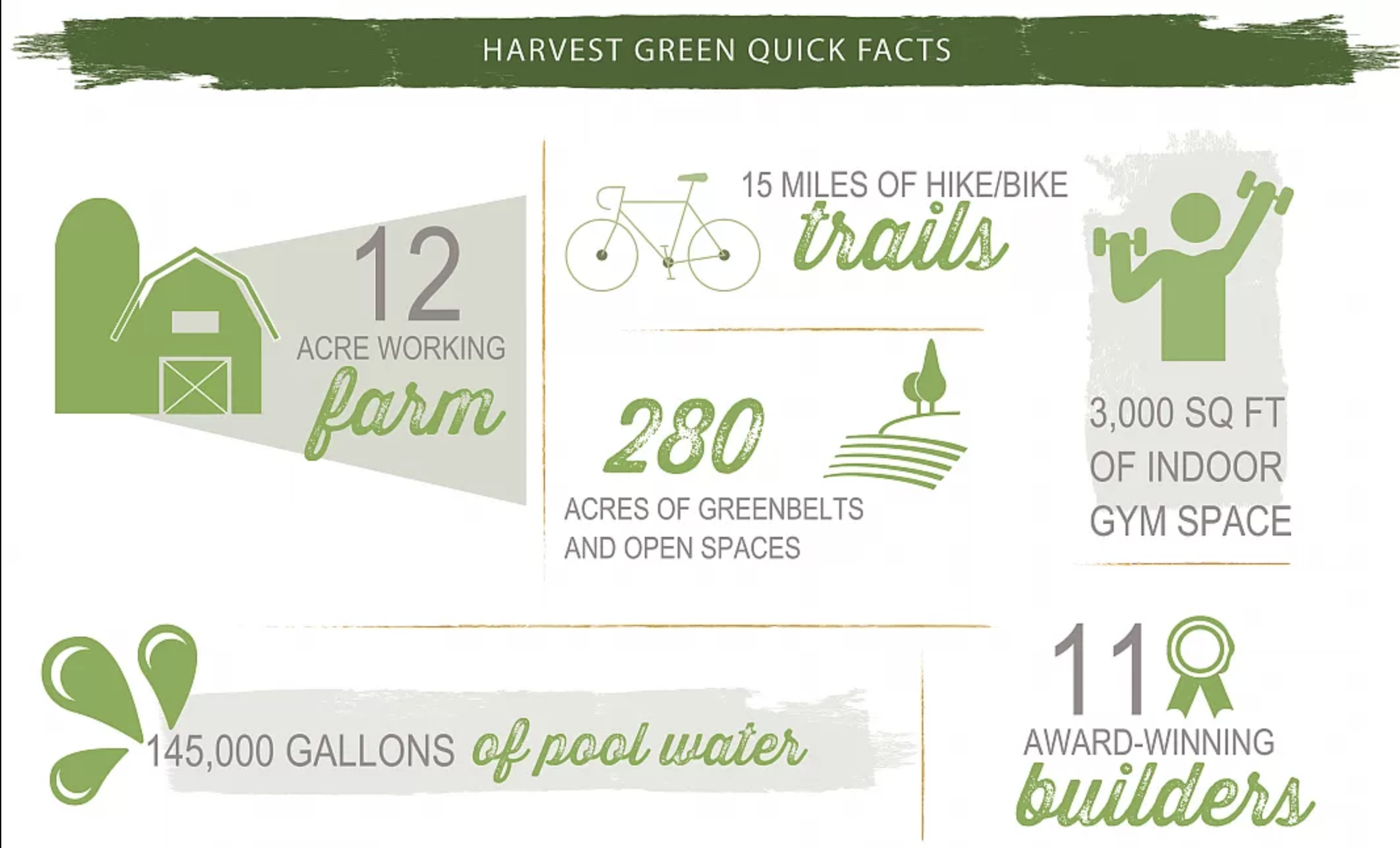 harvest_green_facts_page_1