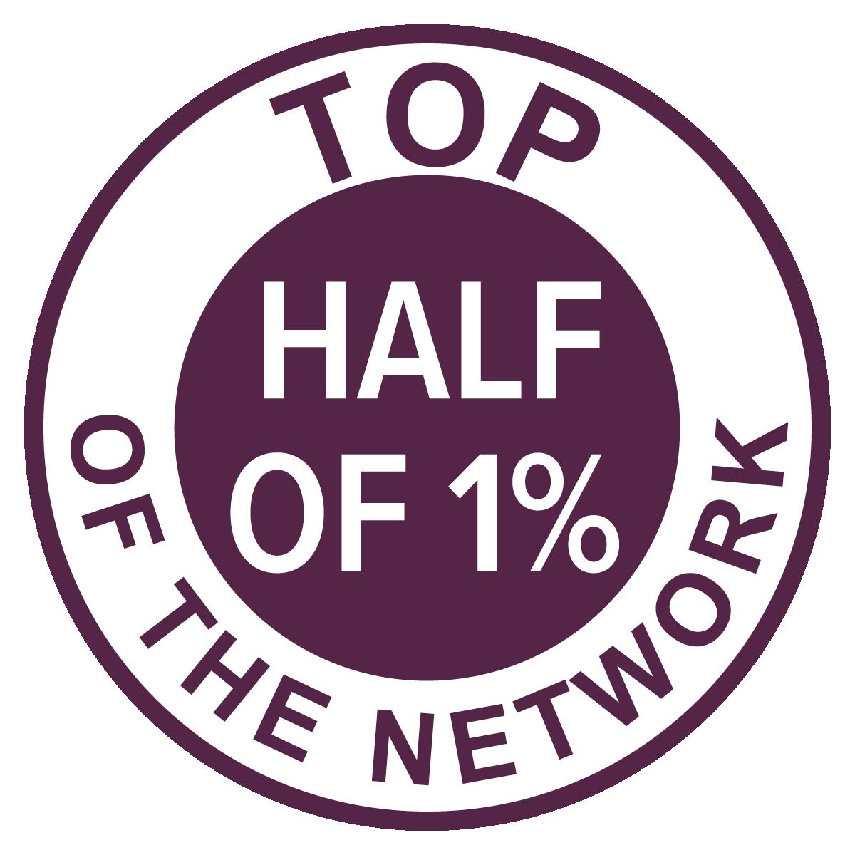Top 1/2 of 1%
