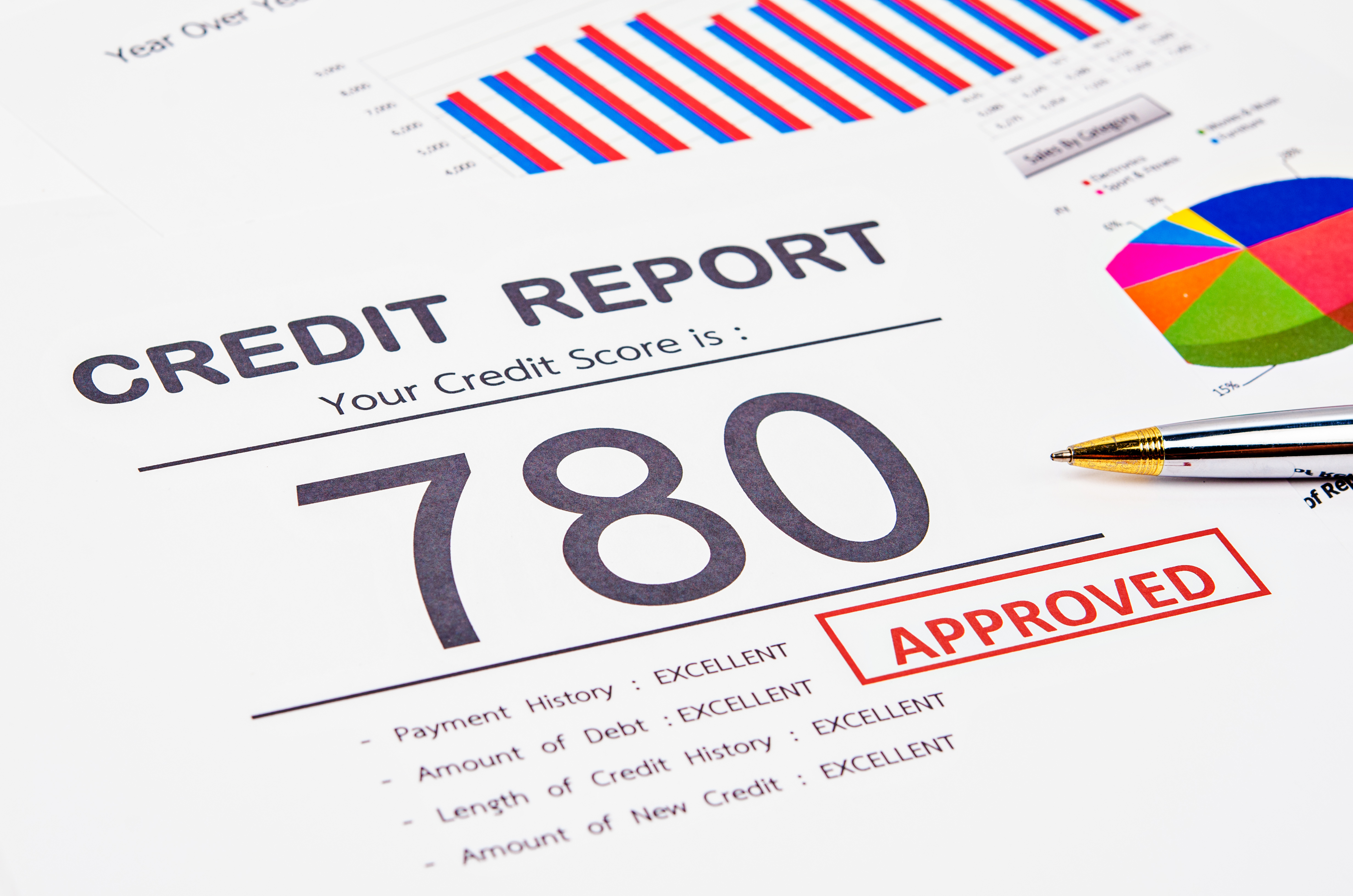 780 credit report for scottsdale real estate