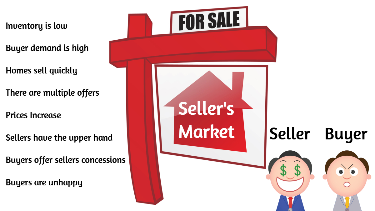 scottsdale real estate is in a sellers market
