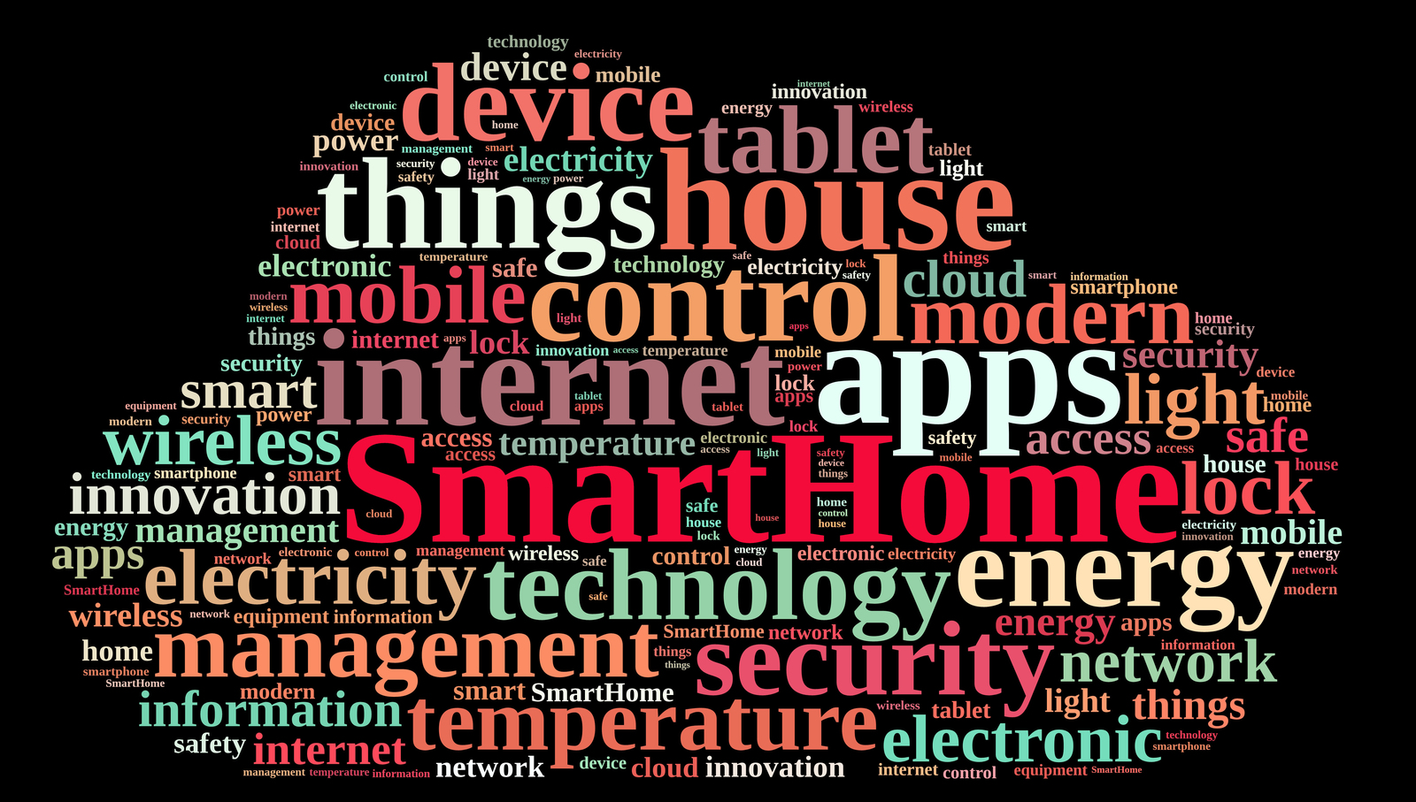 scottsdale home with smart tech words