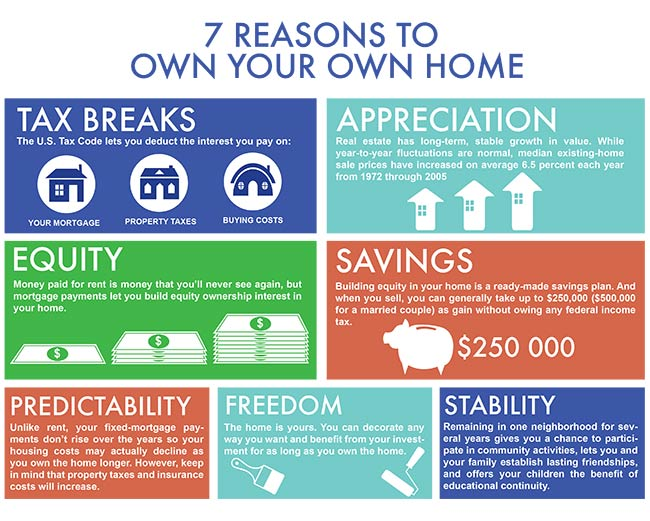 a003695ba2c For more reasons to own your own Louisville home contact Family Realty