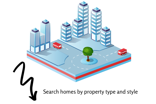 Greater Victoria Home Style Search