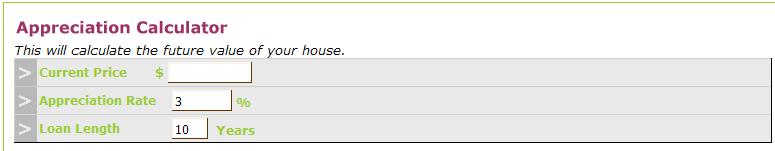 Home Appreciation Calculator