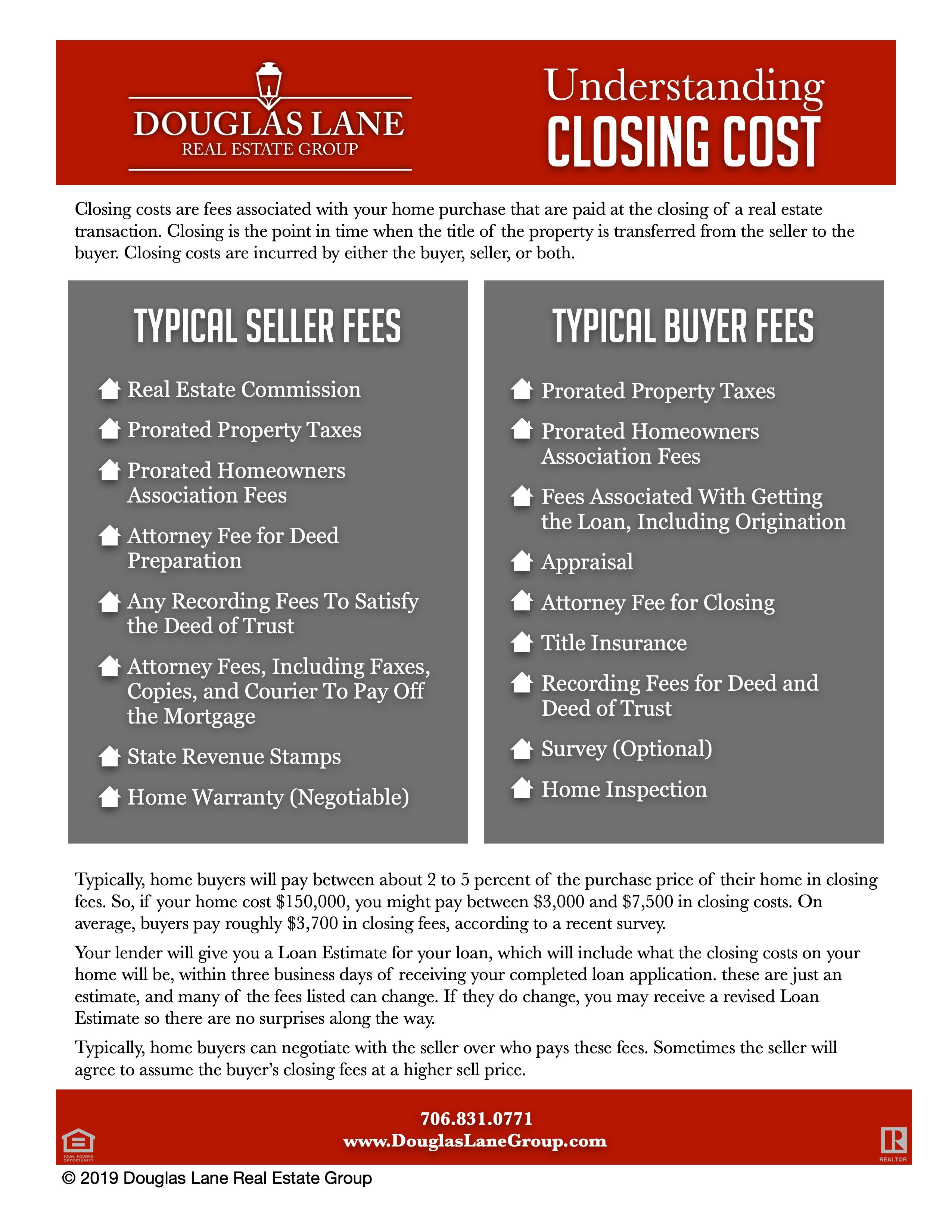 Closing costs