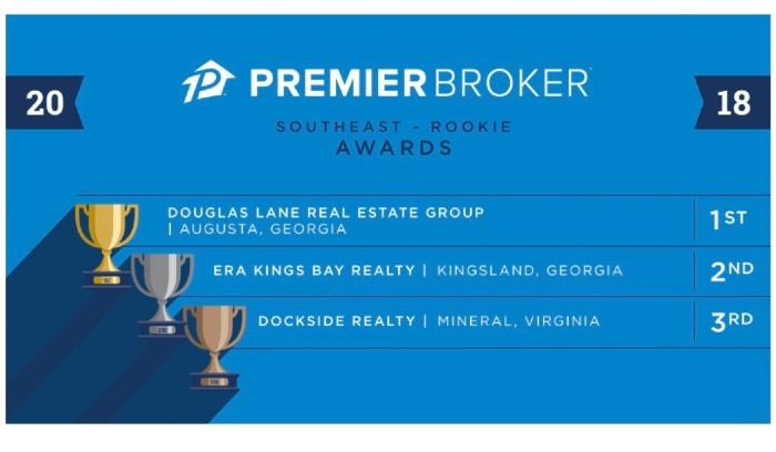 Premier broker