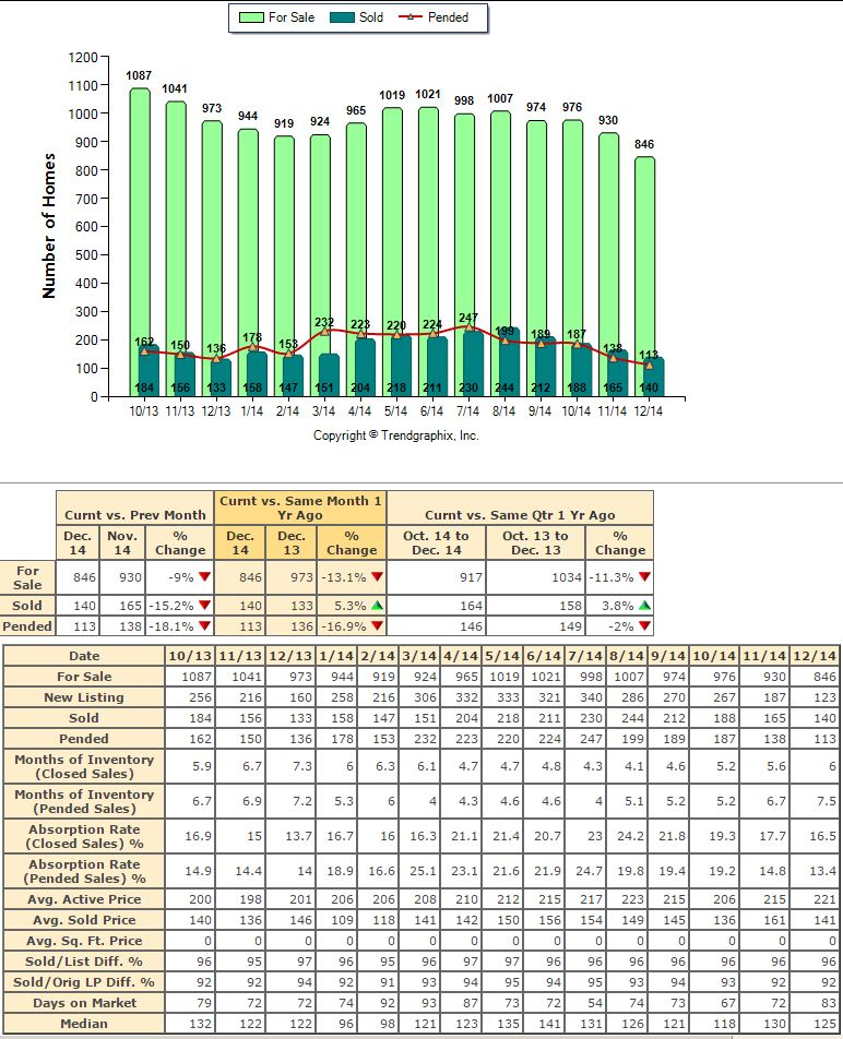 NKY_stats_boone_and_kenton_county_real_estate_homes_sold_for_sale_realtors