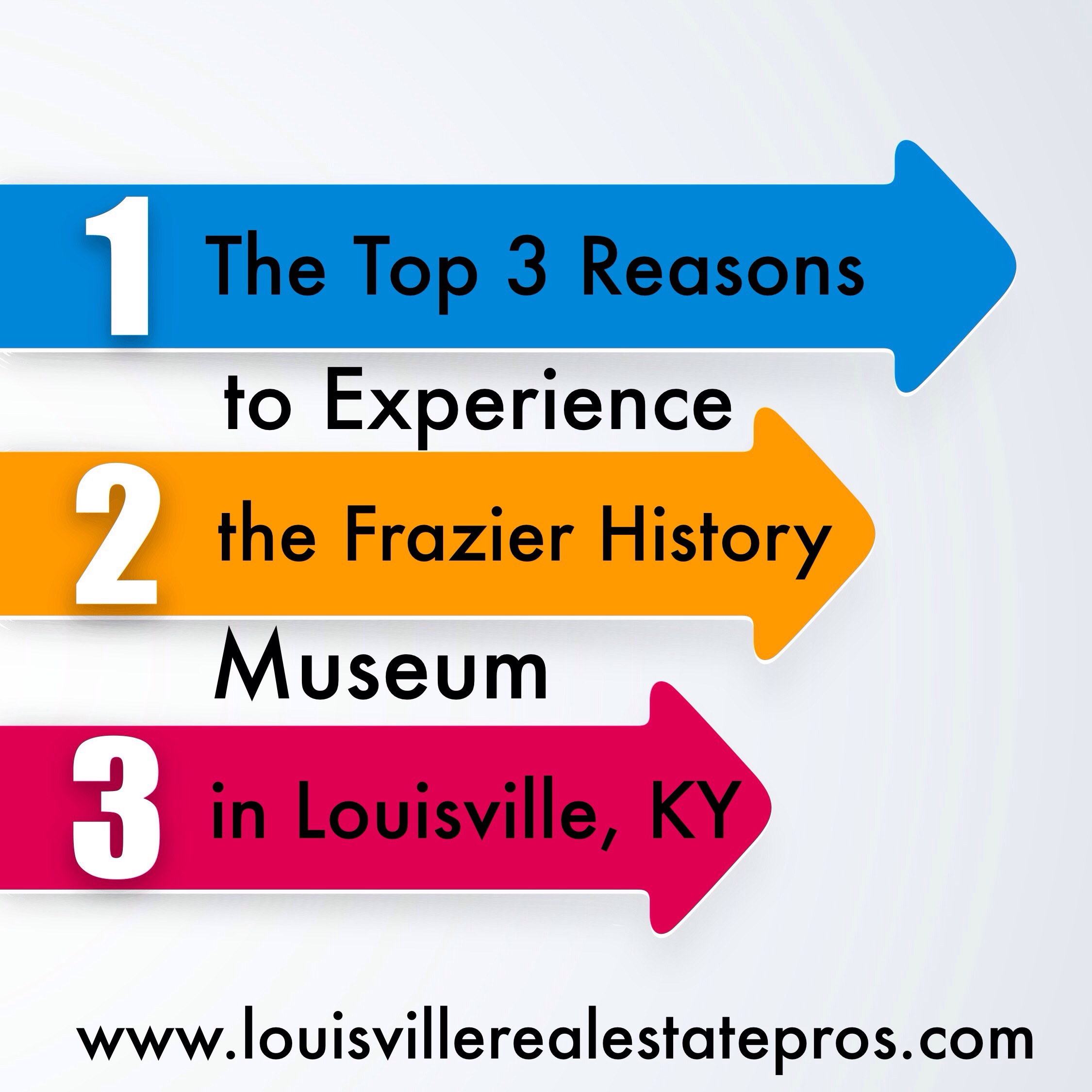 The Top 3 Reasons to Experience the Frazier History Museum in Louisville, KY