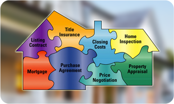 What do I need to buy a home