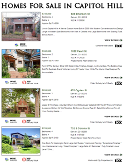 Available Real Estate in Capitol Hill