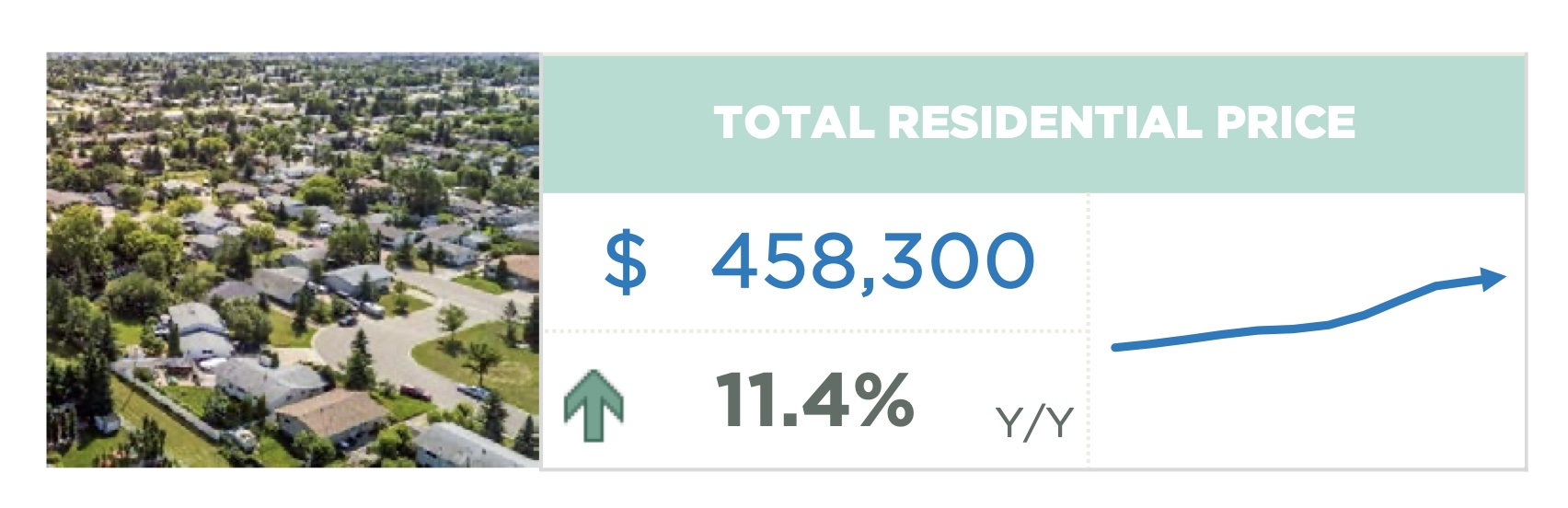 Calgary Real Estate Statistics for June 2021