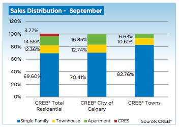 September 2013 Market Stats
