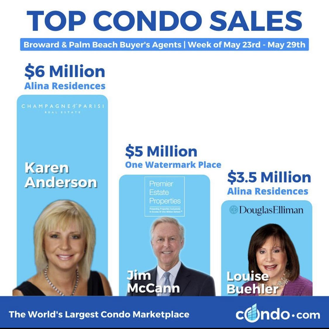 condo.com top sales south florida