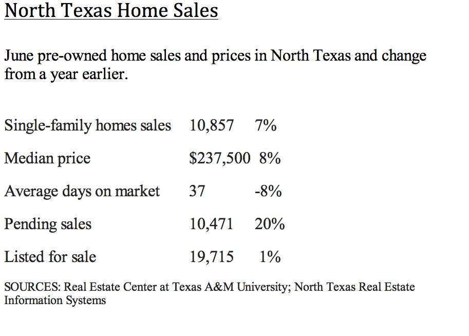 granbury real estate statistics - breaking records