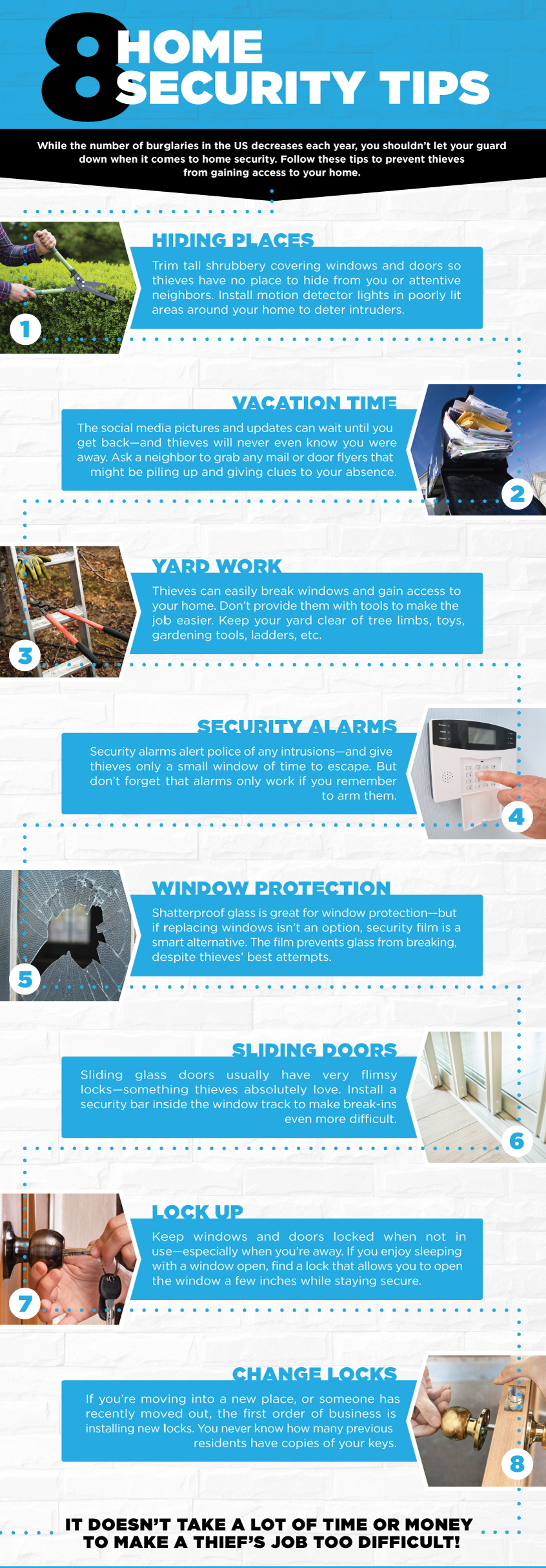 Beacon Hill Real Estate: Security Tips